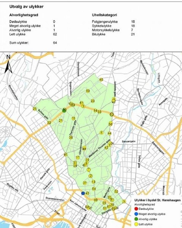 Her er oversikten over hvor trafikkulykkene forekommer på St.Hanshaugen