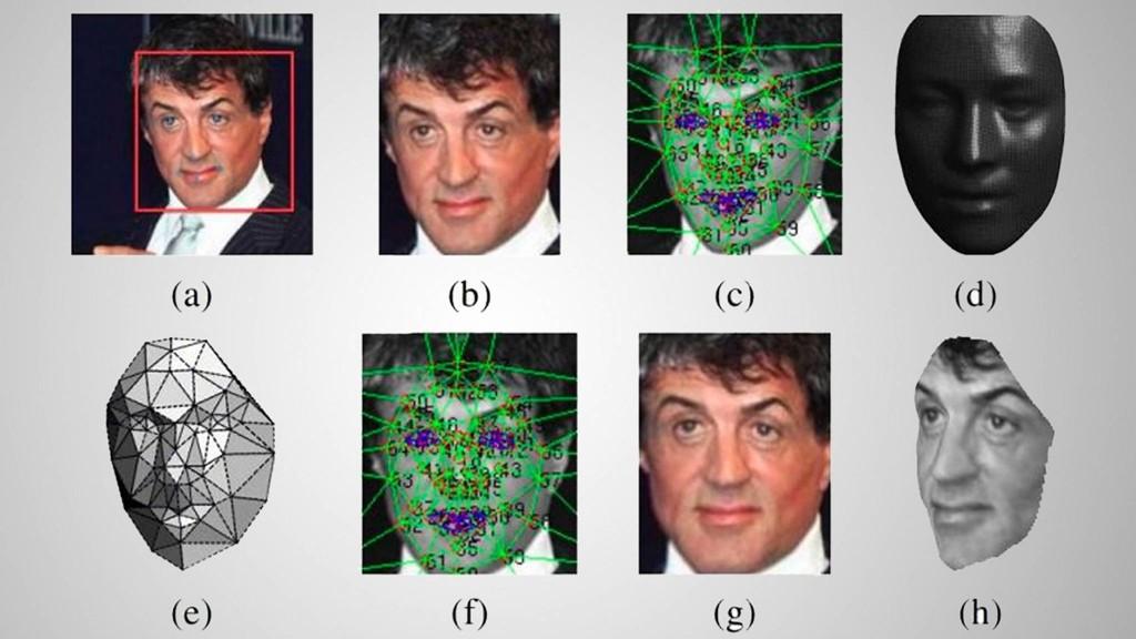 Med «DeepFace» kan man lage en 3D-versjon av ansiktet for å snu det rett mot kameraet, slik at det blir lettere å identifisere.