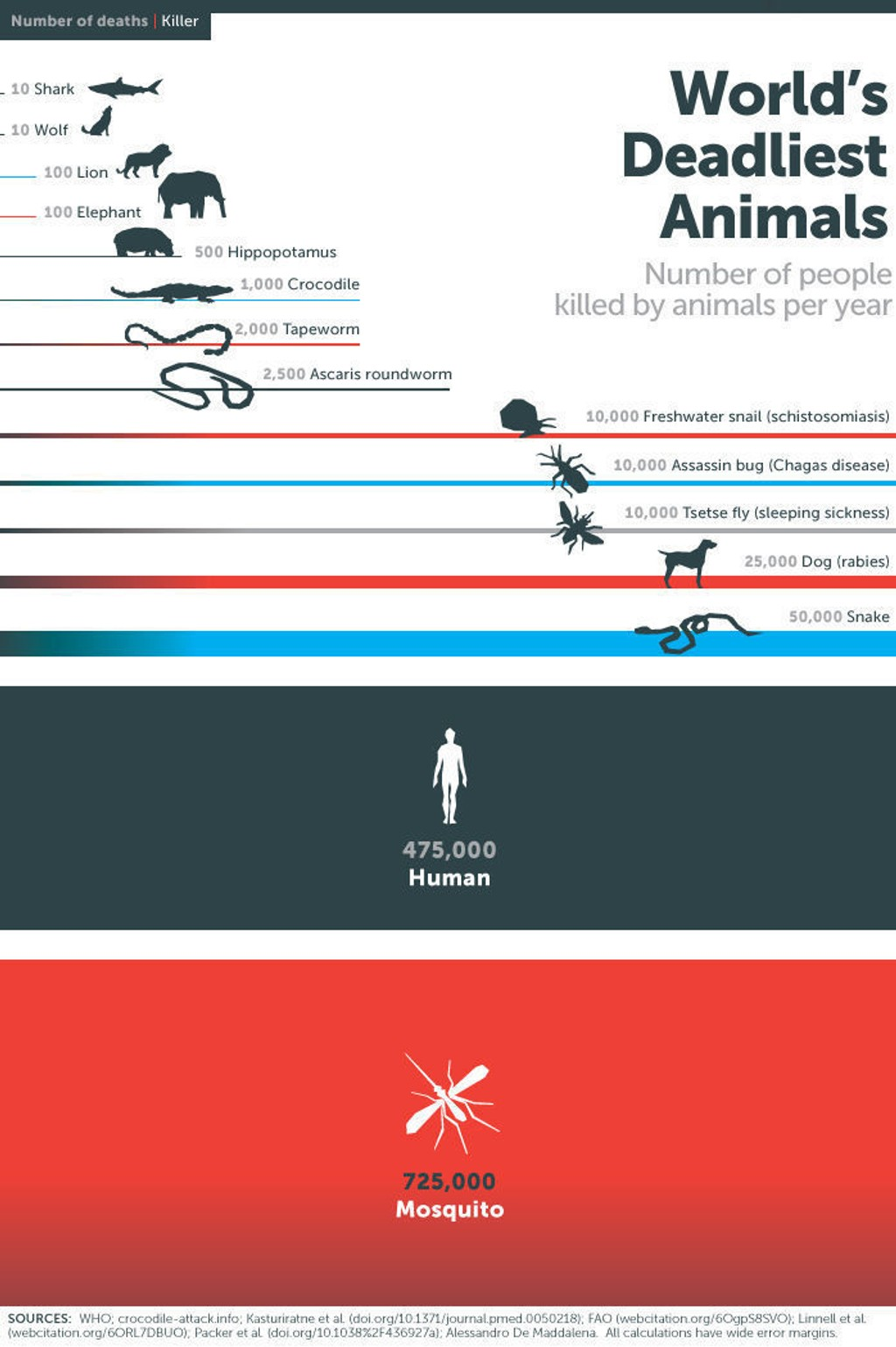 verdens giftigste fisk