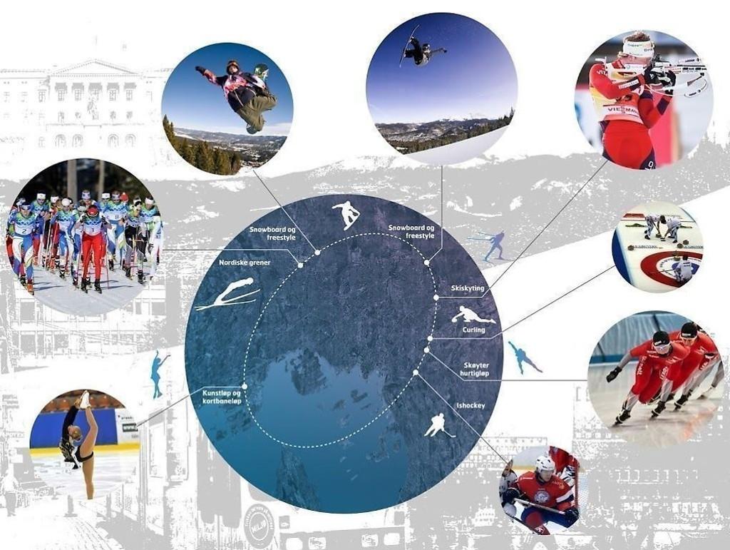 Oslo2022: Illustrasjon areaner og anlegg