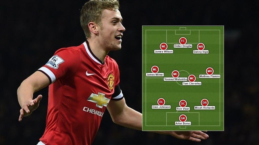 KAN HENTES GRATIS: Manchester Uniteds James Wilson er bare én av mange store navn på utgående kontrakt.