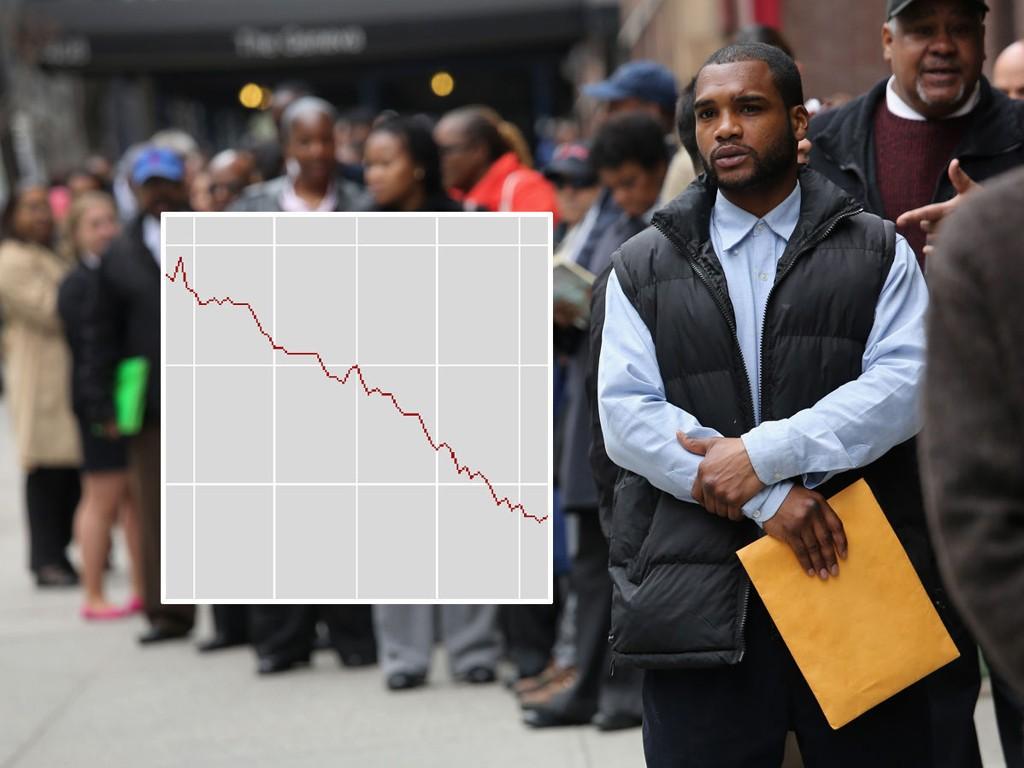 ARBEIDSLEDIGHETEN I USA er på et lavere nivå enn man har sett på mange år.