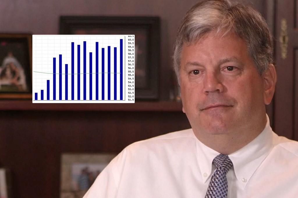 TJENER PÅ DØD: Stephen M. Goddards aksjer i Sturm Ruger har gått dramatisk opp i verdi etter masseskytingen i San Bernardino.