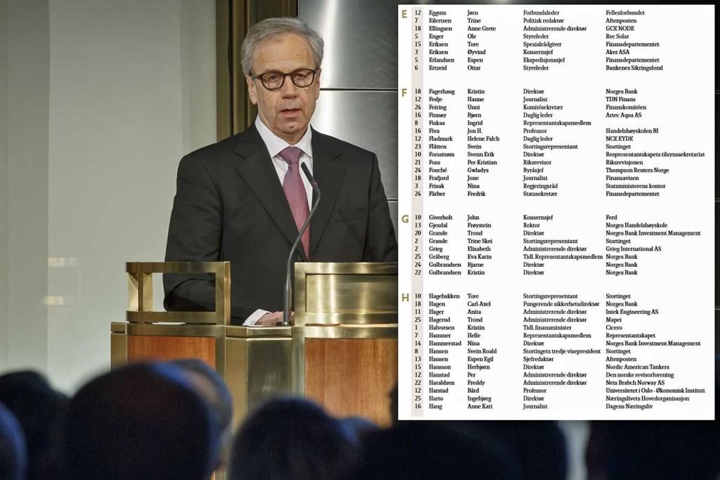 Gründerne glimret med sitt fravær da sentralbanksjef Øystein Olsen holdt tale under gårsdagens årsmøte i Norges Bank.