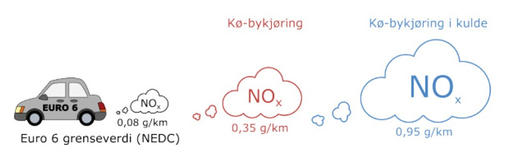 fremstilling av hydrogen ved elektrolyse