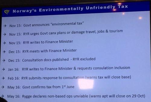 Slik beskriver Ryanair flypassasjeravgiftens inntreden i Norge.