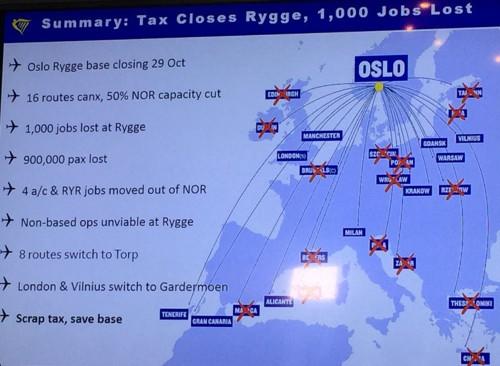Slik er Ryanairs videre satsninger.