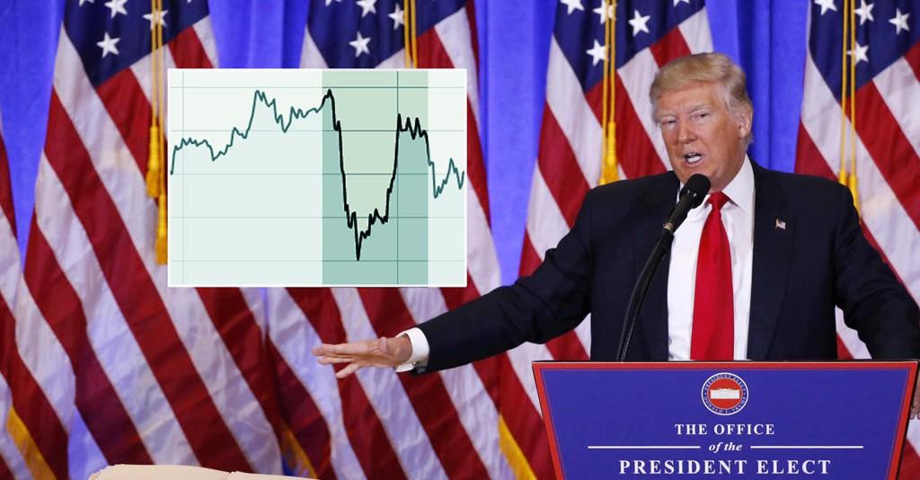 DOW JONES stupte i starten av pressekonferansen til Donald Trump.
