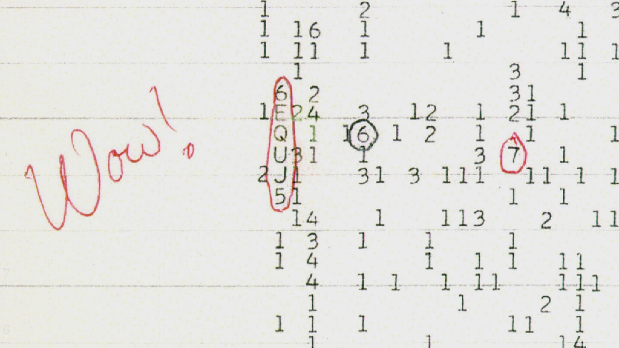 WOW! Utskrift av radiosignalet med påtegningen av Dr. Jerry R. Ehman.
