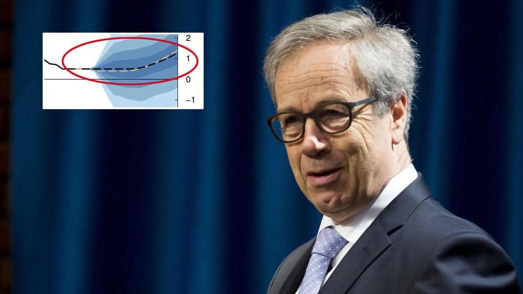 En bitteliten detalj gledet markedet da sentralbanksjef Øystein Olsen la frem rentebeslutningen.