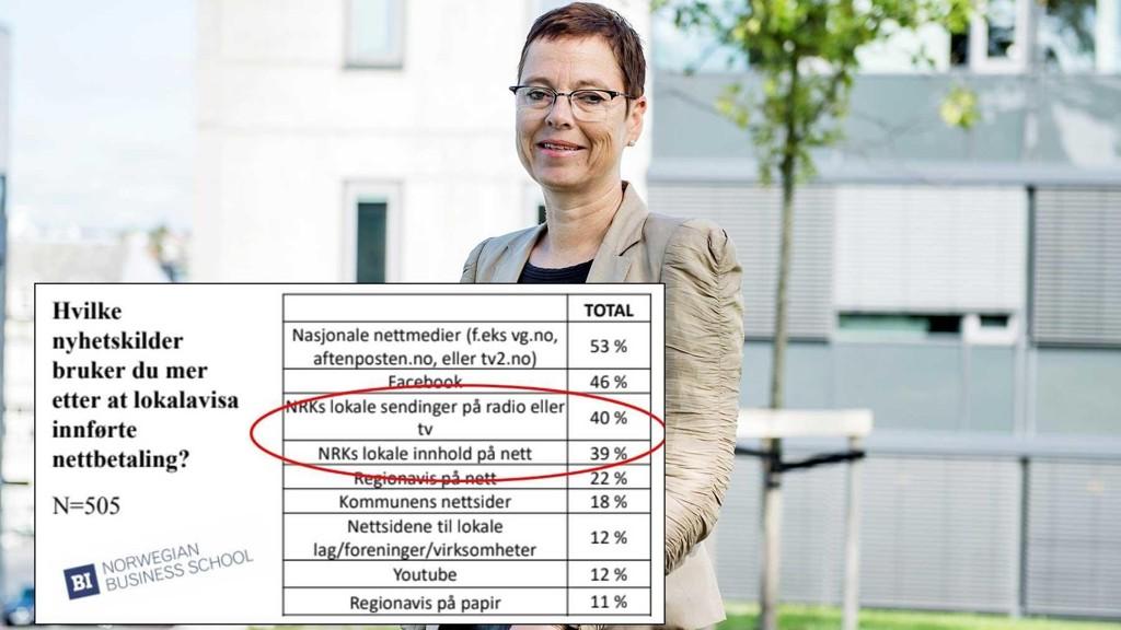 TALLENE DE IKKE BRUKER: Medietilsynet og direktør Mari Velsand brukte ikke tall som entydig viser at folk går til NRK når lokalavisene må ta betalt på nett.