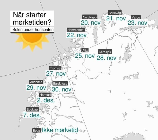SOLA GÅR NED FOR I ÅR: Her ser du datoene for når mørketida innledes i nord. I Bodø blir det også mørkt, men hvorfor den ikke havner på lista, kan du lese om i artikkelen.Meteorologisk institutt/Yr.no