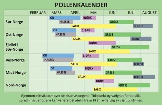 pollenkalender 2016